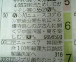 岡山ではテレビをよく見てる
